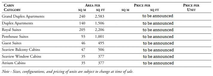 Cabin		Area per	Price per	Price per   Category		sq m	sq ft	sq